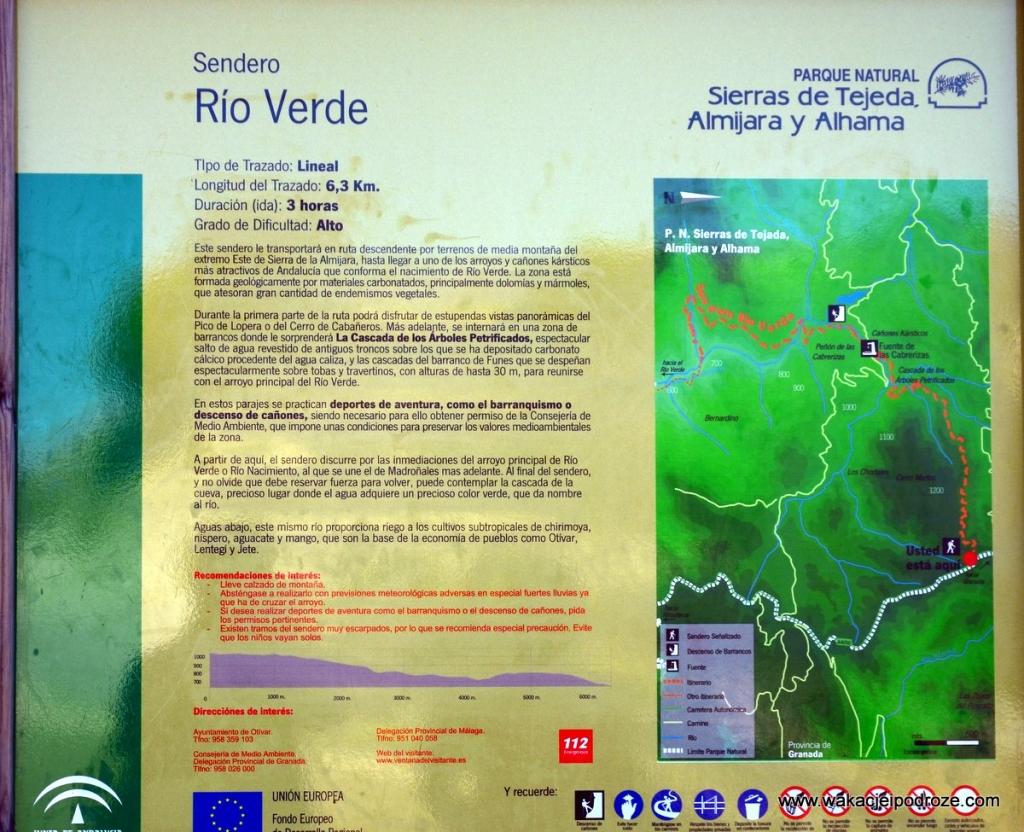 Mapa trasy do rio verde